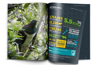 Eden Design OSPRI AnnualReport Thumbnail