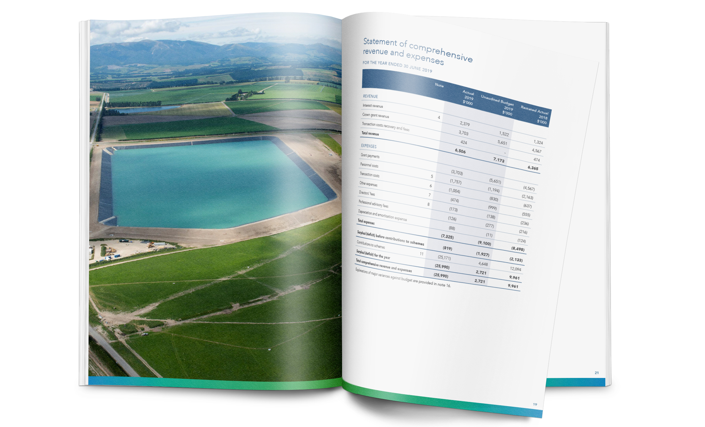 Eden Design Crown Irrigation Annual Report 2019 05